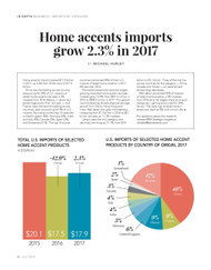 Home Accents Today Imports Report, 2018