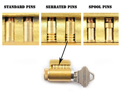 FIVE PIN CUT AWAY LOCKS