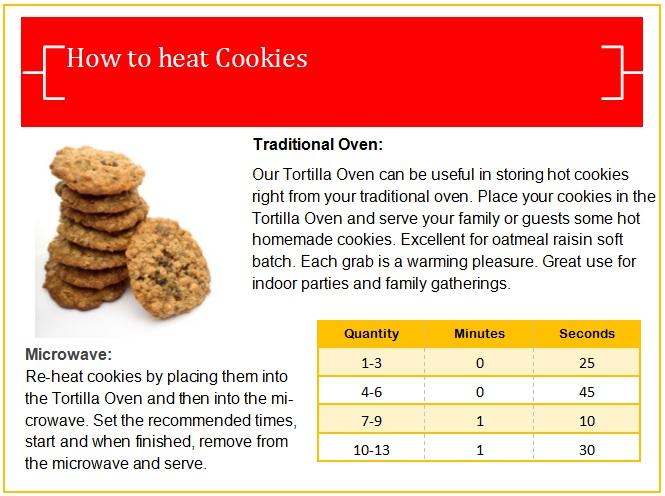 cookies-chart.jpg