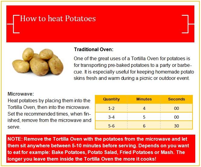 potatoes-chart.jpg