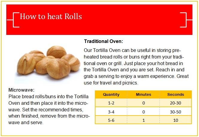 rolls-chart2.jpg