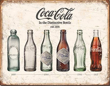 Photo of COKE BOTTLE EVOLUTIOIN, GREAT PICTORIAL HISTORY OF THE DIFFERENT BOTTLES THAT COCA-COLA HAS COME IN OVER THE YEARS, COLORS ARE MUTED TO GIVE IT AN OLD TIME LOOK