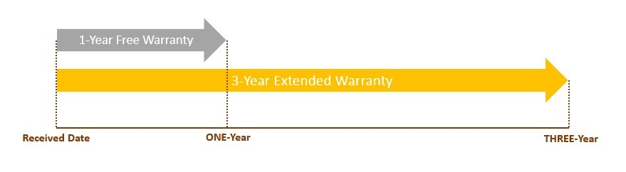 warranty-3year-extend-buy.png
