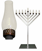 Candle Conversion Kit