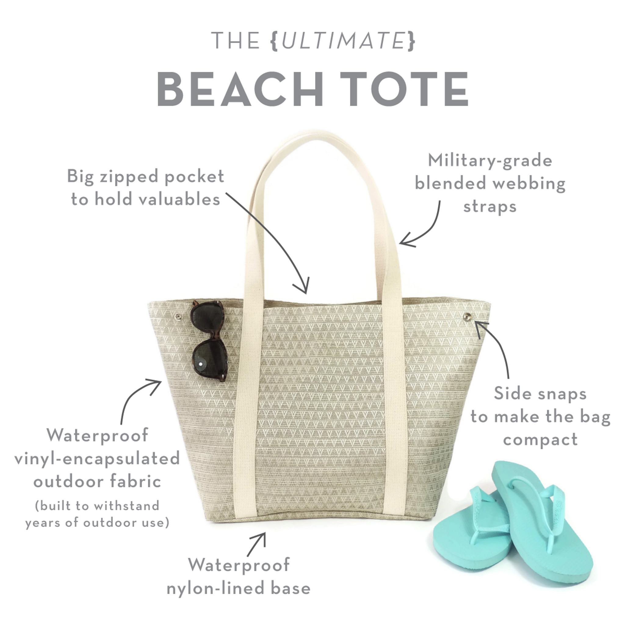 Beach Tote infographic