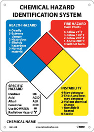 HAZARDOUS MATERIAL IDENTIFICATION SYSTEM KIT SIGN ONLY