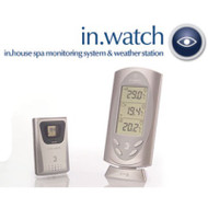 AeWare Gecko IN.Watch monitoring System