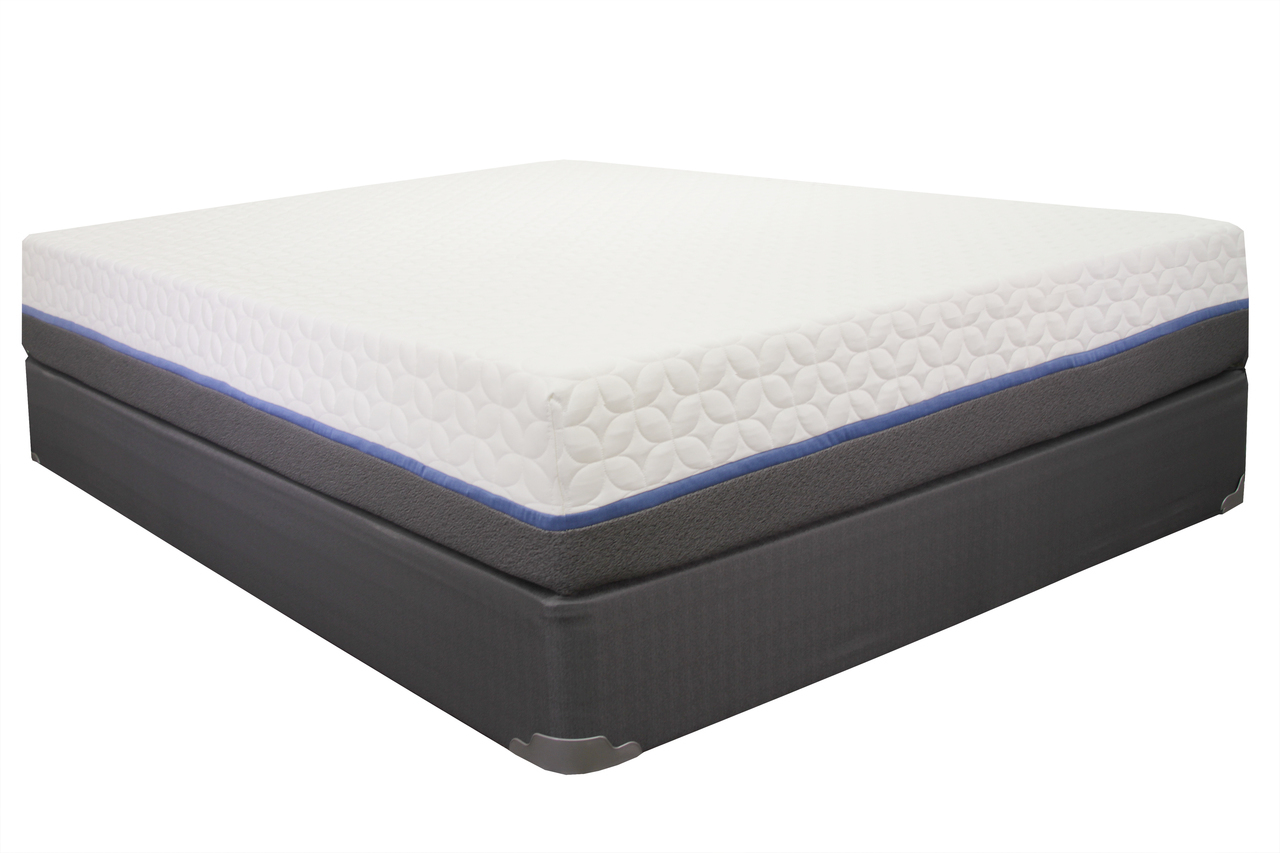 what type of mattress should i choose mattress by appointment