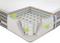 Inside the new beautyrest hybrid marlee plush mattress a higher quality hybrid mattress that has outstanding customer reviews.