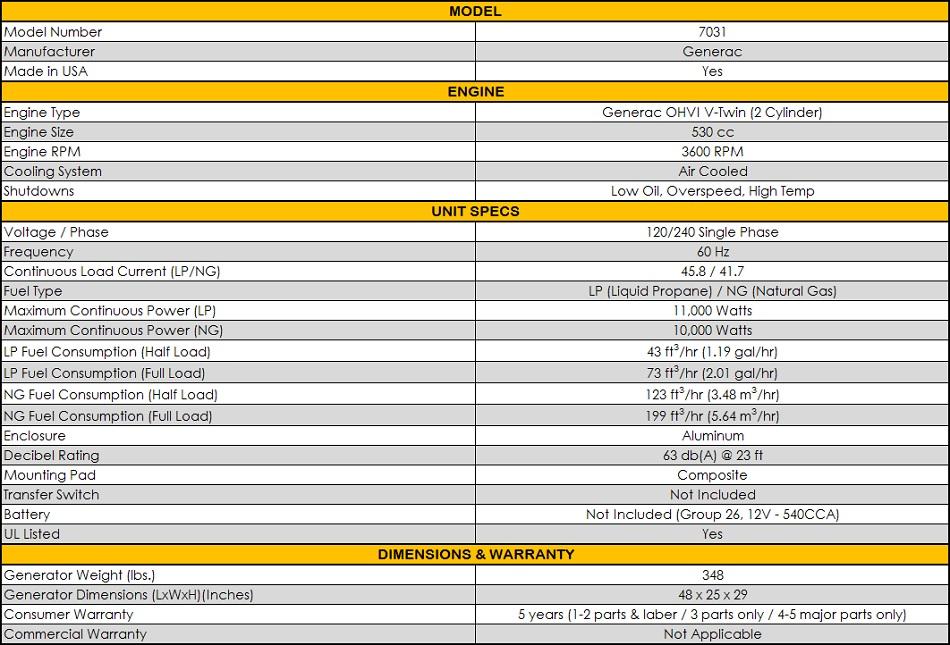 generac 7031 specs?t=1472665498 generac 7031 11kw guardian series generac generators generac rtsw100a3 wiring diagram at bayanpartner.co