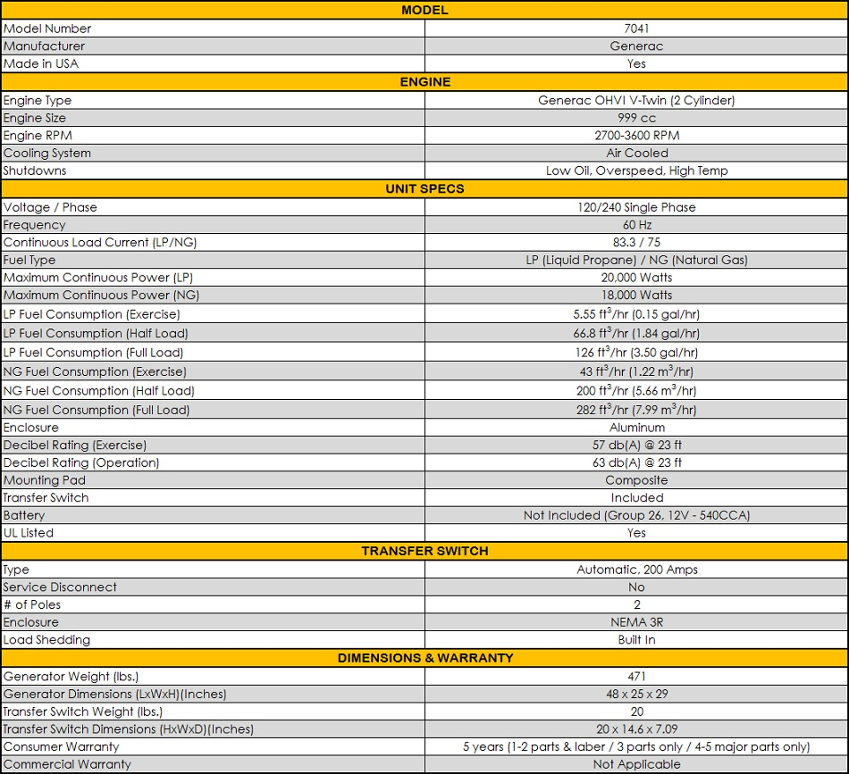 generac 22kw generator installation manual