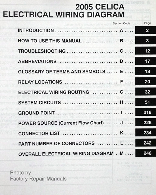 2005 Toyota Celica Electrical Wiring Diagrams Original Factory Manual