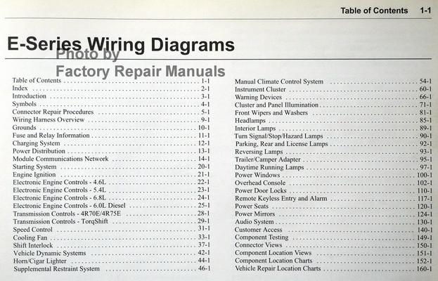 06 eseries ewd toc__67301.1483151857.1000.1000?c\\\=2 thermal zone serial number ahb010503545 wiring diagram thermal  at bakdesigns.co