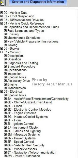 2016 Chrysler 200 Factory Service Manual Cd-rom Original Shop Repair
