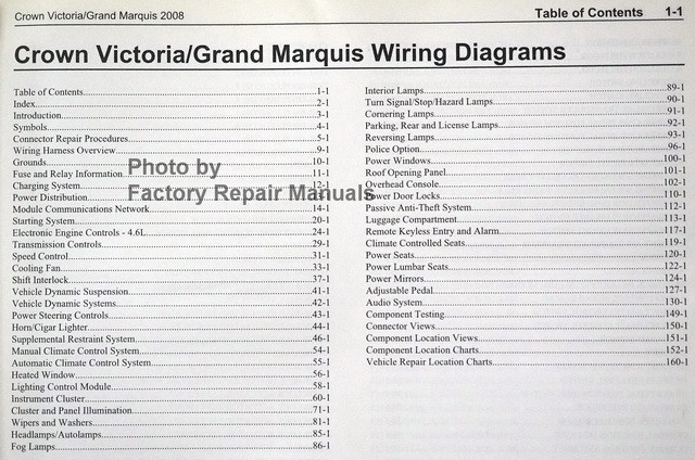 Wiring Diagrams Ford Mercury 2008 Crown Victoria, Grand Marquis Table of Contents