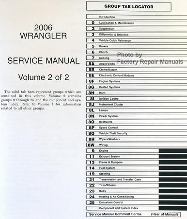 2006 jeep wrangler factory service manual original shop. Black Bedroom Furniture Sets. Home Design Ideas