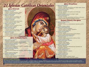 Spanish Eastern Catholic Churches Explained Poster