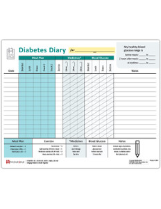 Diabetes Management Diary Tearpads