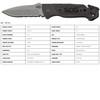 ESCAPE - Exotic Weapons combo -$54.95 w/U.S. S&H