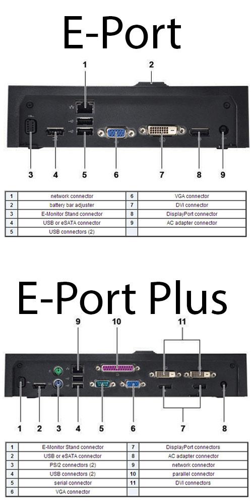 Dell E Port Plus Advanced Port Replicator With Usb 3 0