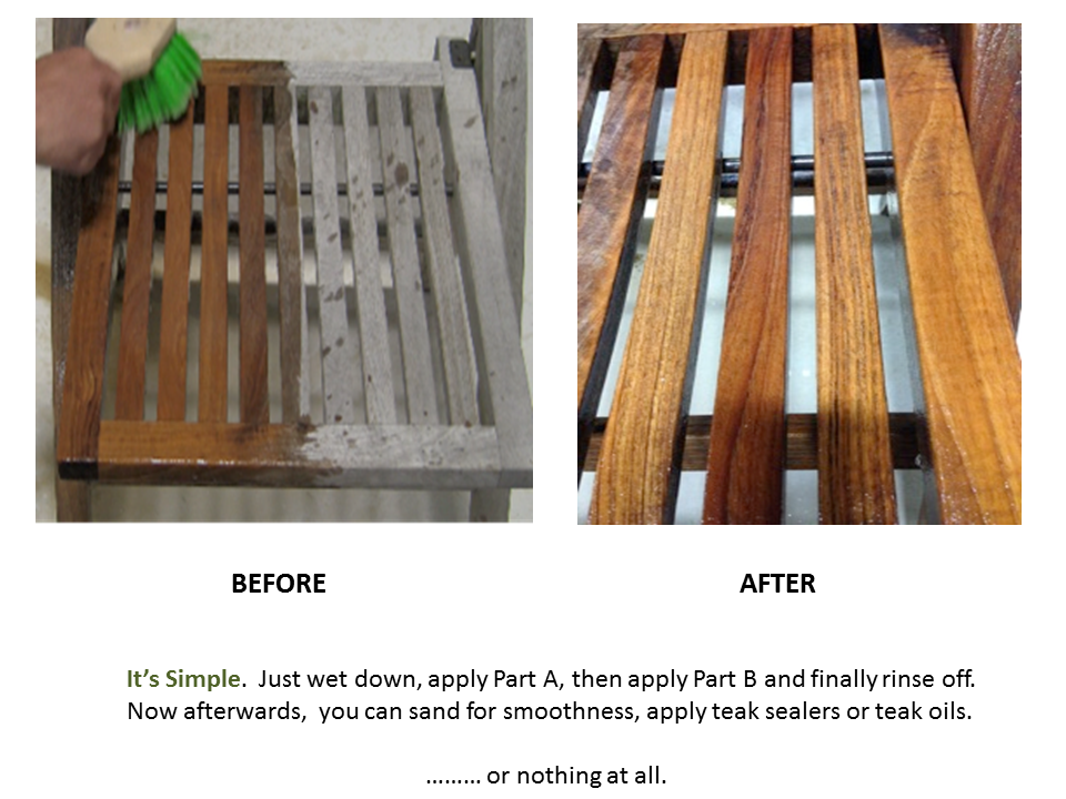 Teak Outdoor Furniture Care