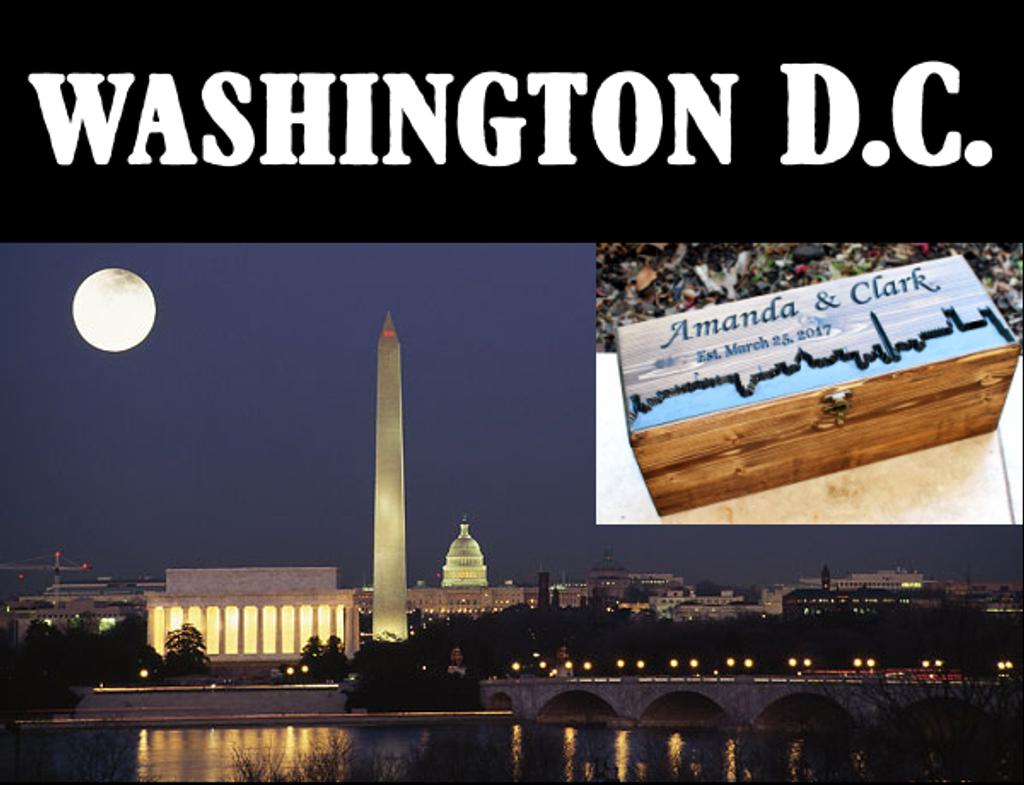 Wine box feat. Washington D.C.