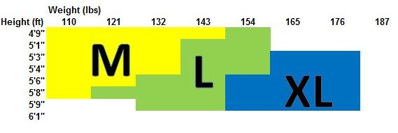 tabla-2-ideal-vmg.jpg