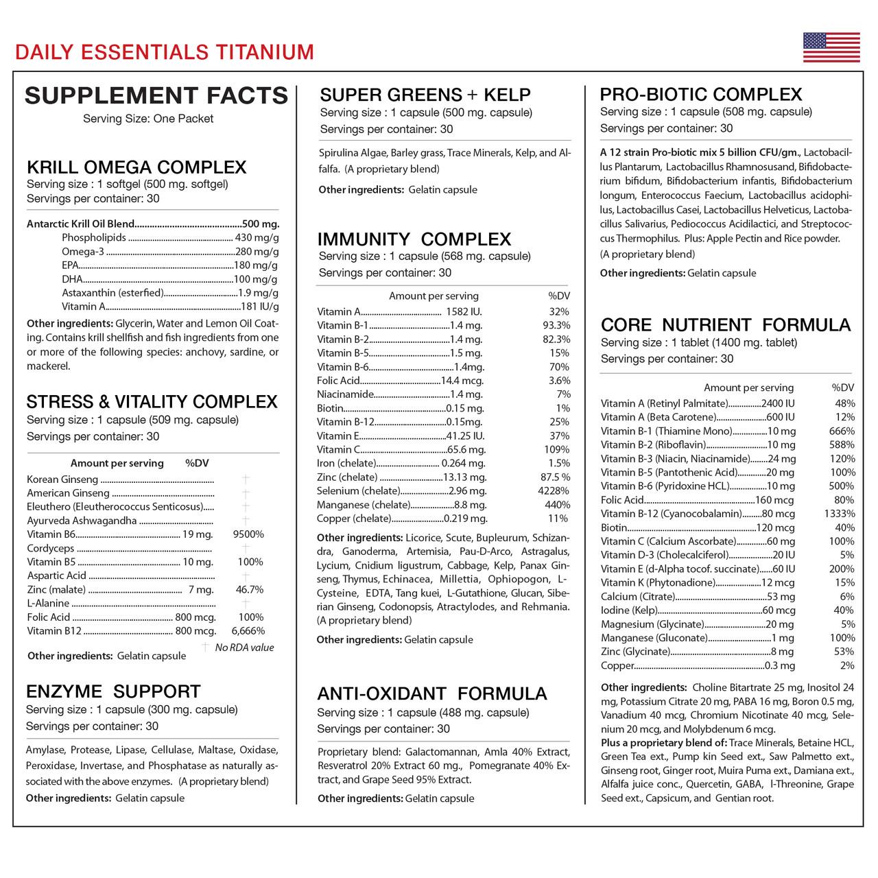 Daily Essentials Titanium Supplement Facts