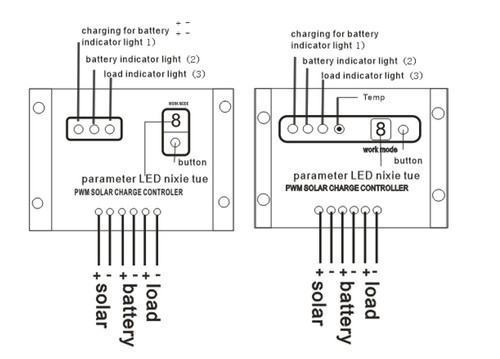 Solar Panel Charge Controller 30A PWM Battery Regulator 12V/24V