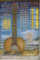 Guitar Poster (Laminated)