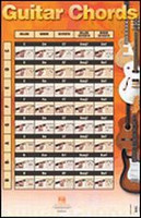 Guitar Chords Poster