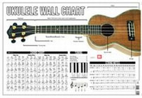 Ukulele Wall Chart