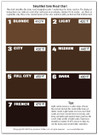 Roast Chart with 7 swatches and designations