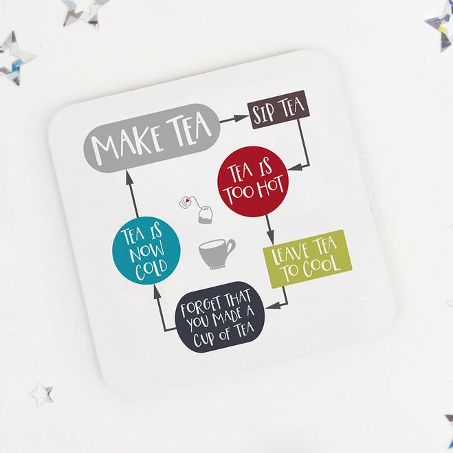 Tea Flowchart: Funny Drinks Coaster