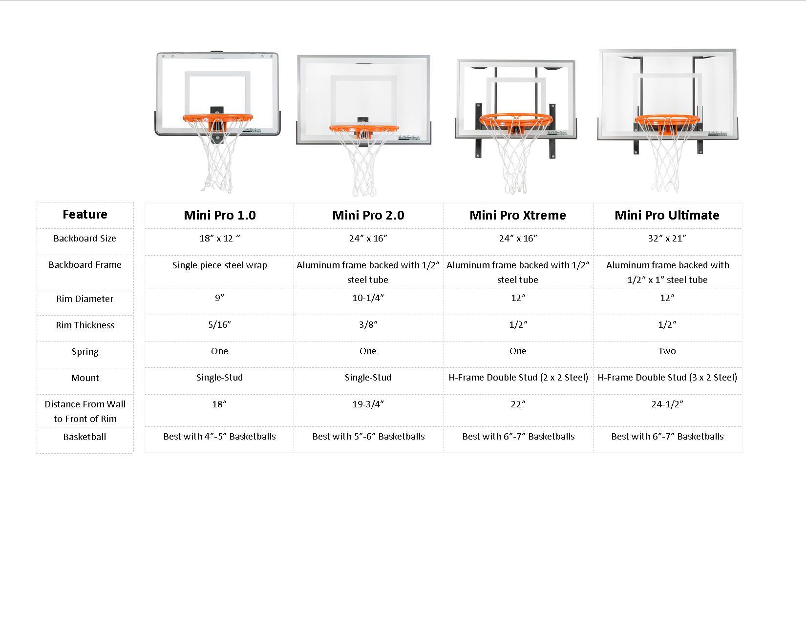 minibasketballhoopcomparisonchart.jpg