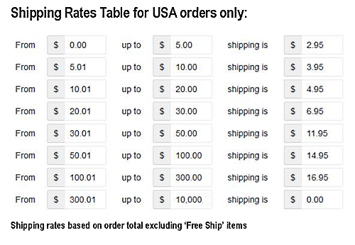new-ship-rates-feb2016-image.png