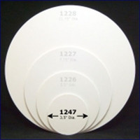 Plasform 1247 3.5 in. Cover Plate - White