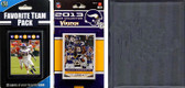 NFL Minnesota Vikings Licensed 2013 Score Team Set and Favorite Player Trading Card Pack Plus Storage Album