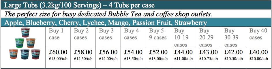 bth-juice-pobbles-for-bubble-tea-3.2kg-price-breakdown-display-image.jpg
