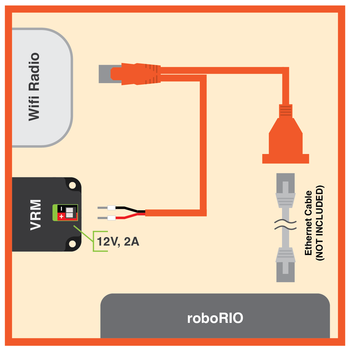 Poe Injector Cable