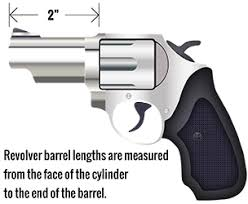 Image result for how to measure revolver barrel length