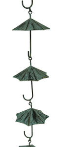 https://s3.amazonaws.com/zeckosimages/MRC-52654-GN-umbrella-rain-chain-1I.jpg