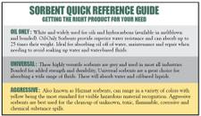 Envirosalv 95 Gallon Spill Kit Refill - Oil Only