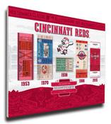 2015 MLB All-Star Game Tickets to History Canvas Print - Cincinn
