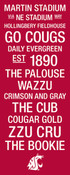 Washington State Cougars/Martin Stadium College Town Wall Art wt