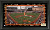 Camden Yards - Baltimore Orioles 2018 Signature Field