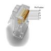 Cat5e RJ45 Modular plugs