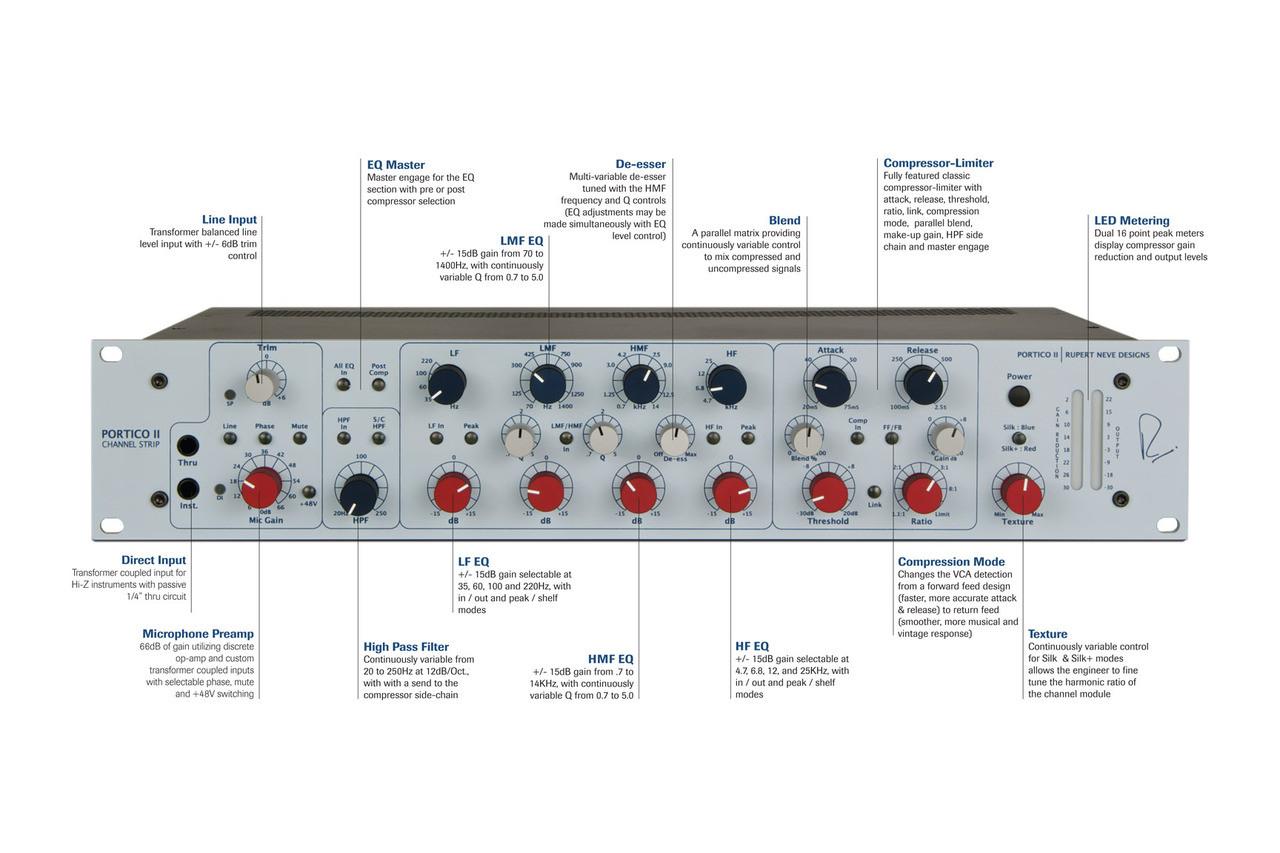 Rupert Neve Design Portico Channel Ii Stl Pro Audio Compressor Schematic Diagram Image 1