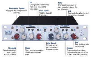 Rupert Neve Design - Portico 5043 Duo Compressor Limiter