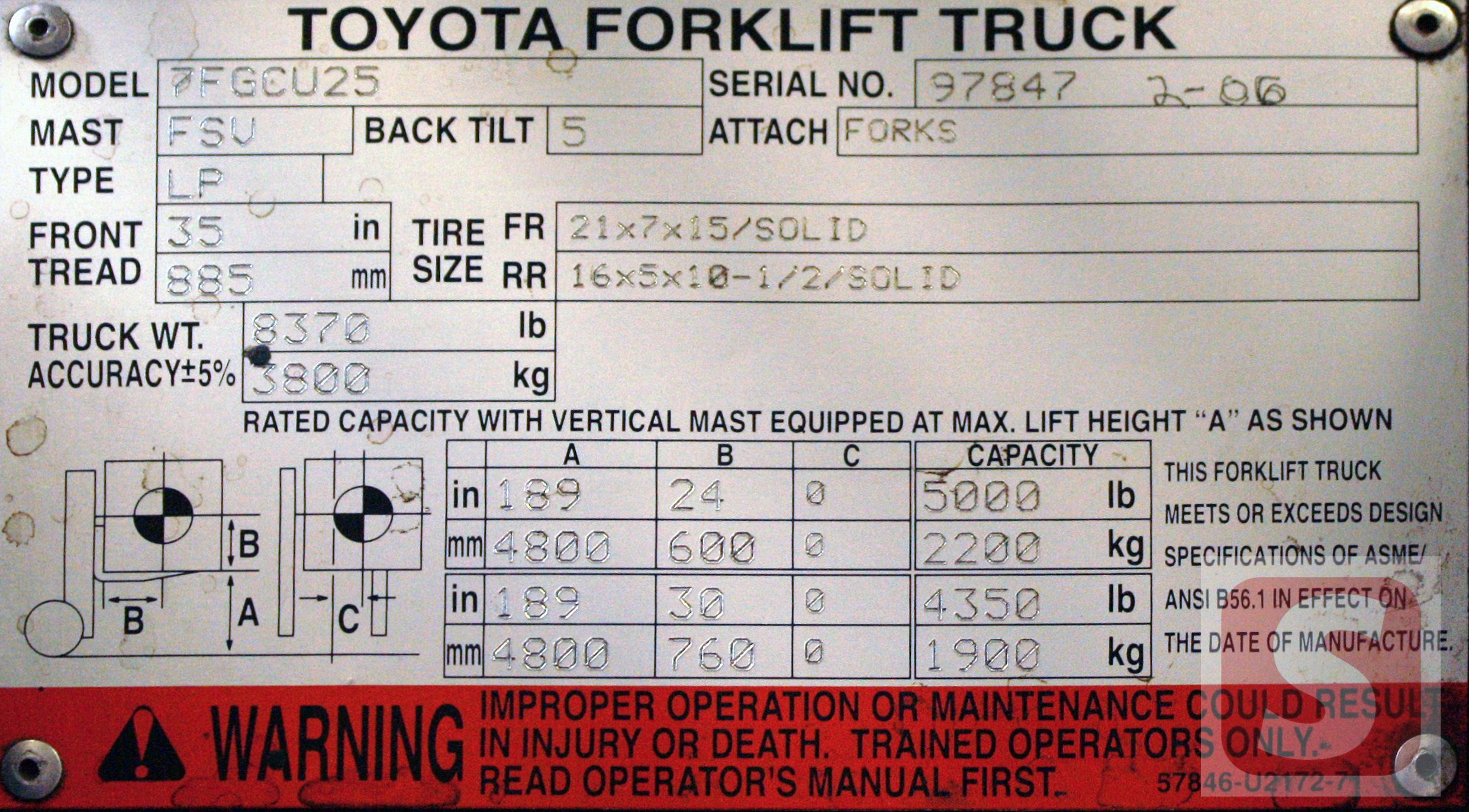 Where To Find Toyota Forklift S Serial Number Sourcefy